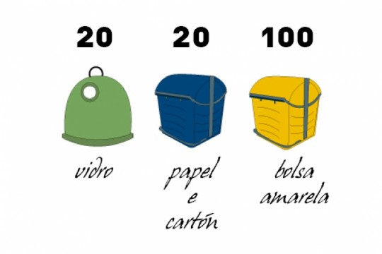 O Concello de Padrón impulsa a recollida selectiva de lixo coa incorporación de 140 novos colectores